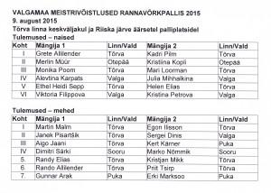 ValgamaaRVMV_tulemused2015
